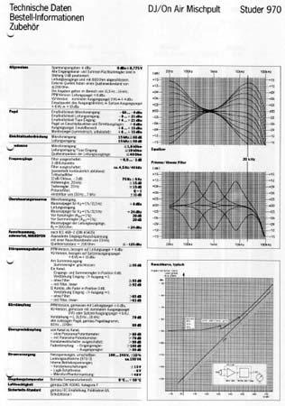 STUDER 970 - On Air Disc Jockey Mischpulte - Datenblatt